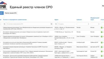 Реестр сро — единый гос реестр саморегулируемых организаций