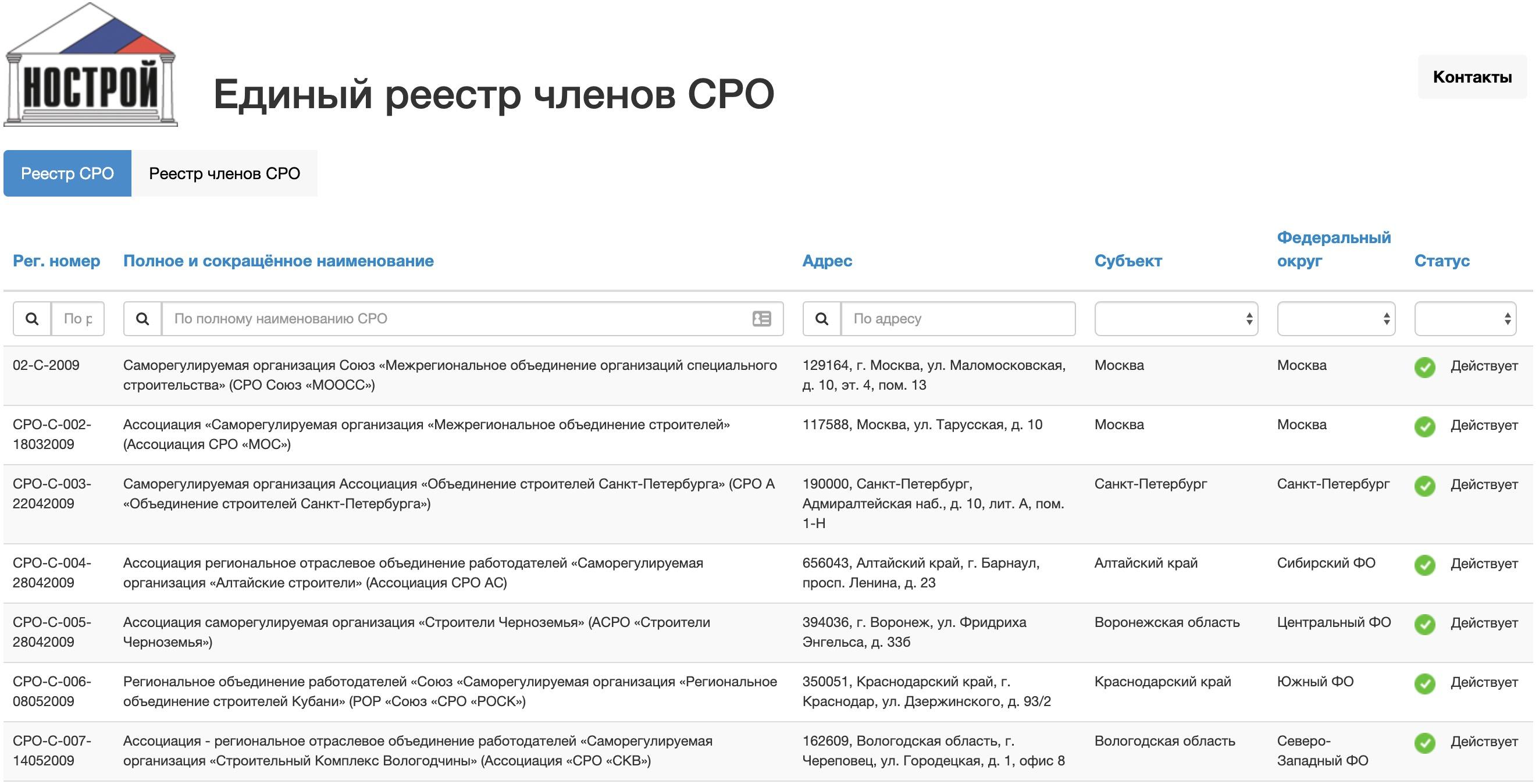 Единый реестр членов СРО
